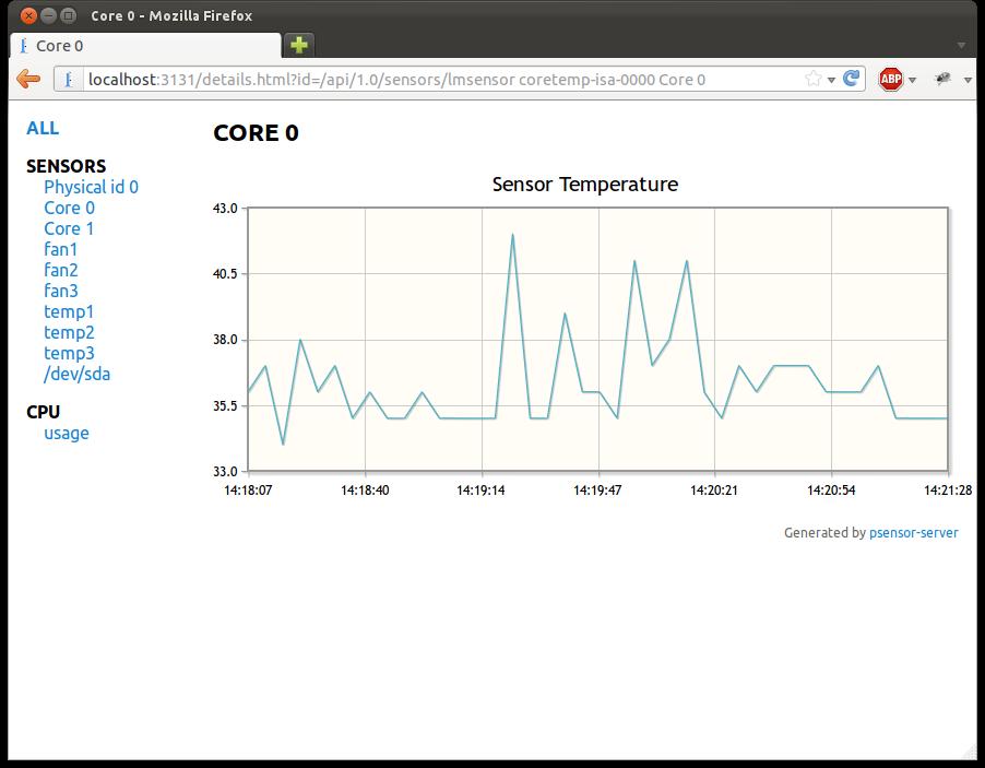 psensor server 20120326